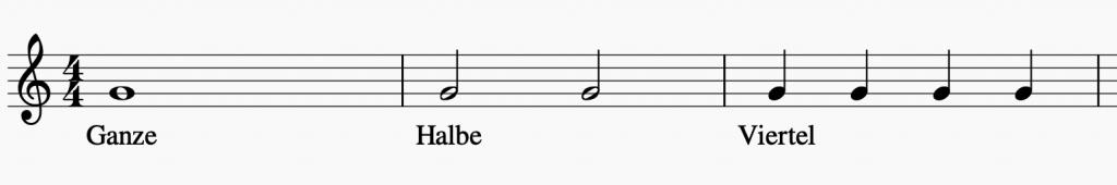 Bild: Tonlängen von ganzer, halber und viertel Note   Sunset Music