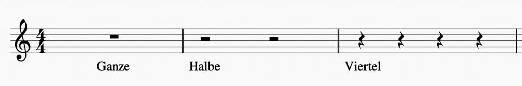 Bild: Pausenlängen (Ganze, Halbe, Viertel)   Sunset Music