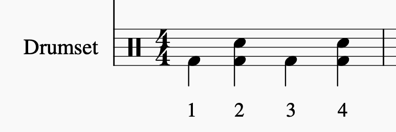 Notation: Kick + Snare auf der 2 und 4