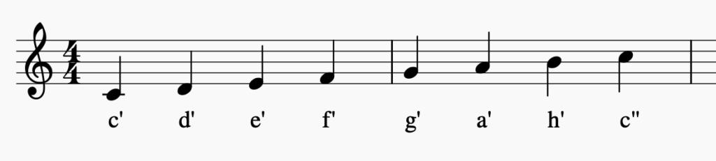 Notation: C-Dur Tonleiter | Sunset Music