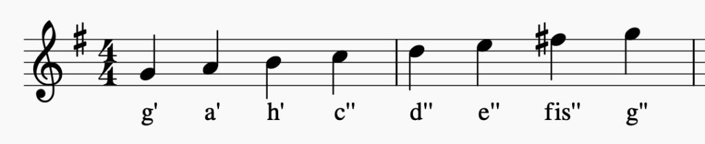 die Notation der die G-Dur Tonleiter | Sunset Music